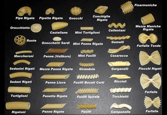 Освен познатите спагети, съществуват десетки видове паста.